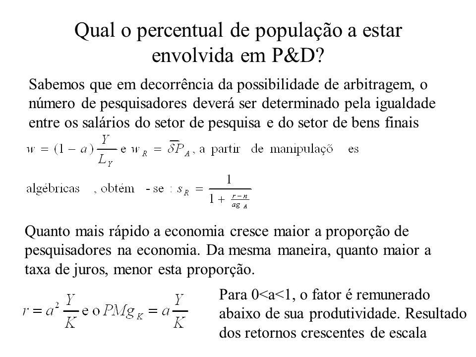 Qual o percentual de população a estar envolvida em P&D? Sabemos que em decorrência da possibilidade de arbitragem, o número de pesquisadores deverá s