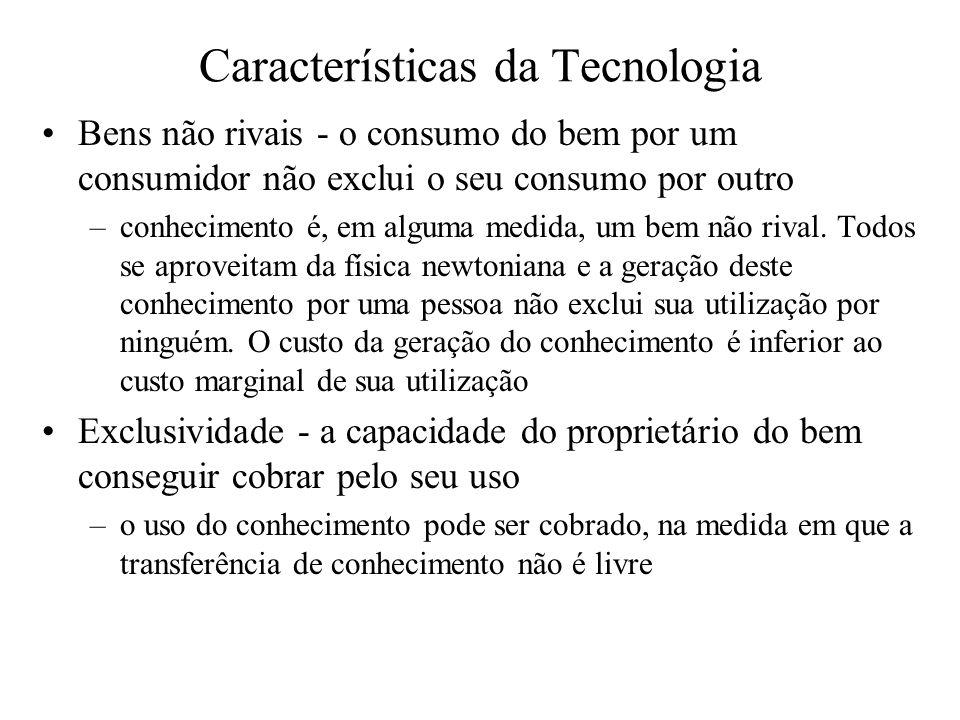 Características da Tecnologia Bens não rivais - o consumo do bem por um consumidor não exclui o seu consumo por outro –conhecimento é, em alguma medid
