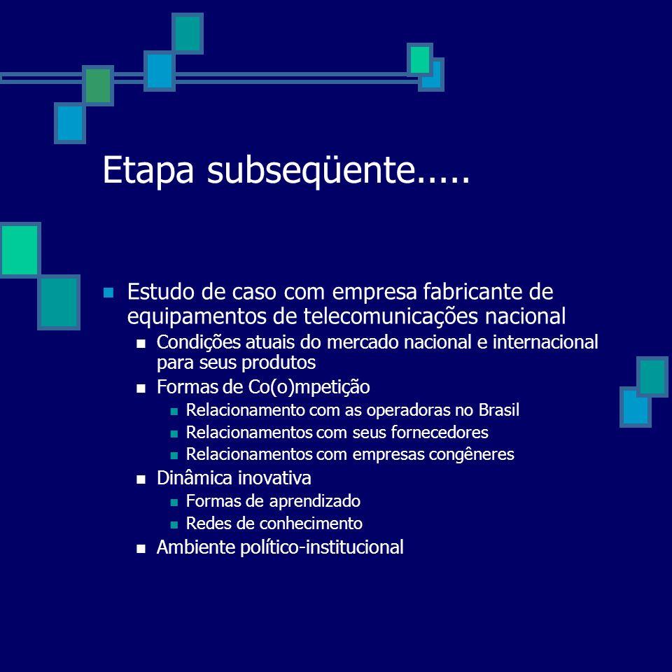 Etapa subseqüente..... Estudo de caso com empresa fabricante de equipamentos de telecomunicações nacional Condições atuais do mercado nacional e inter