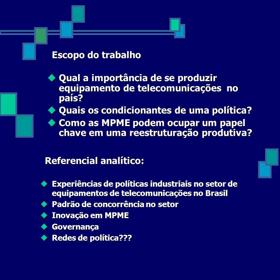 Escopo do trabalho Qual a importância de se produzir equipamento de telecomunicações no país? Qual a importância de se produzir equipamento de telecom
