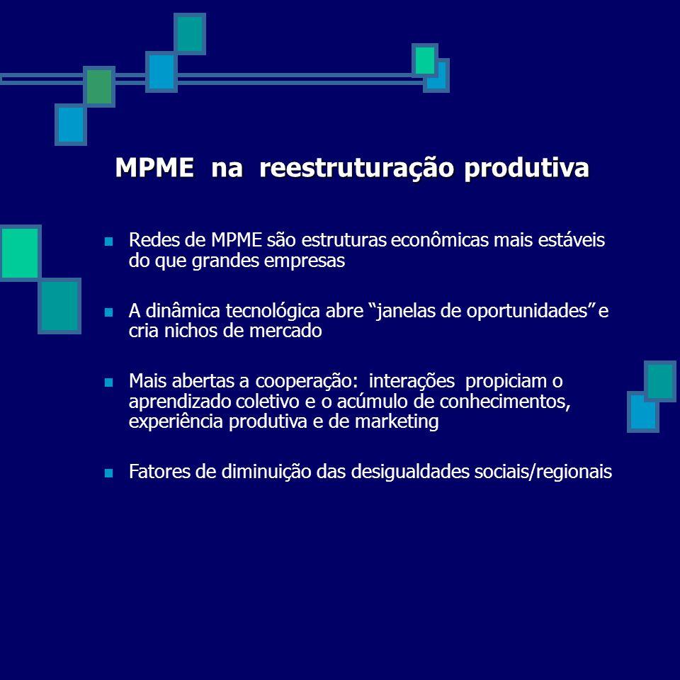 MPME na reestruturação produtiva Redes de MPME são estruturas econômicas mais estáveis do que grandes empresas A dinâmica tecnológica abre janelas de