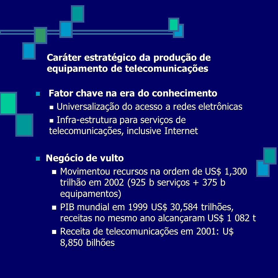 Caráter estratégico produção de equipamento de telecomunicações Caráter estratégico da produção de equipamento de telecomunicações Negócio de vulto Ne