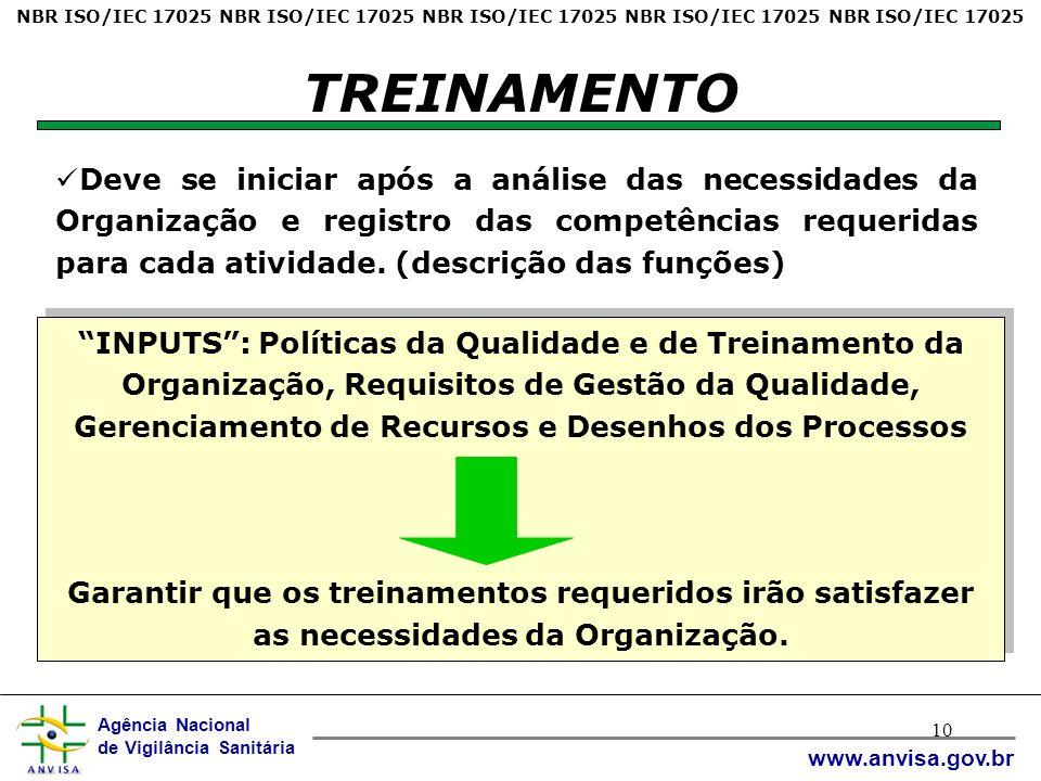 Agência Nacional de Vigilância Sanitária www.anvisa.gov.br 10 INPUTS: Políticas da Qualidade e de Treinamento da Organização, Requisitos de Gestão da Qualidade, Gerenciamento de Recursos e Desenhos dos Processos Garantir que os treinamentos requeridos irão satisfazer as necessidades da Organização.