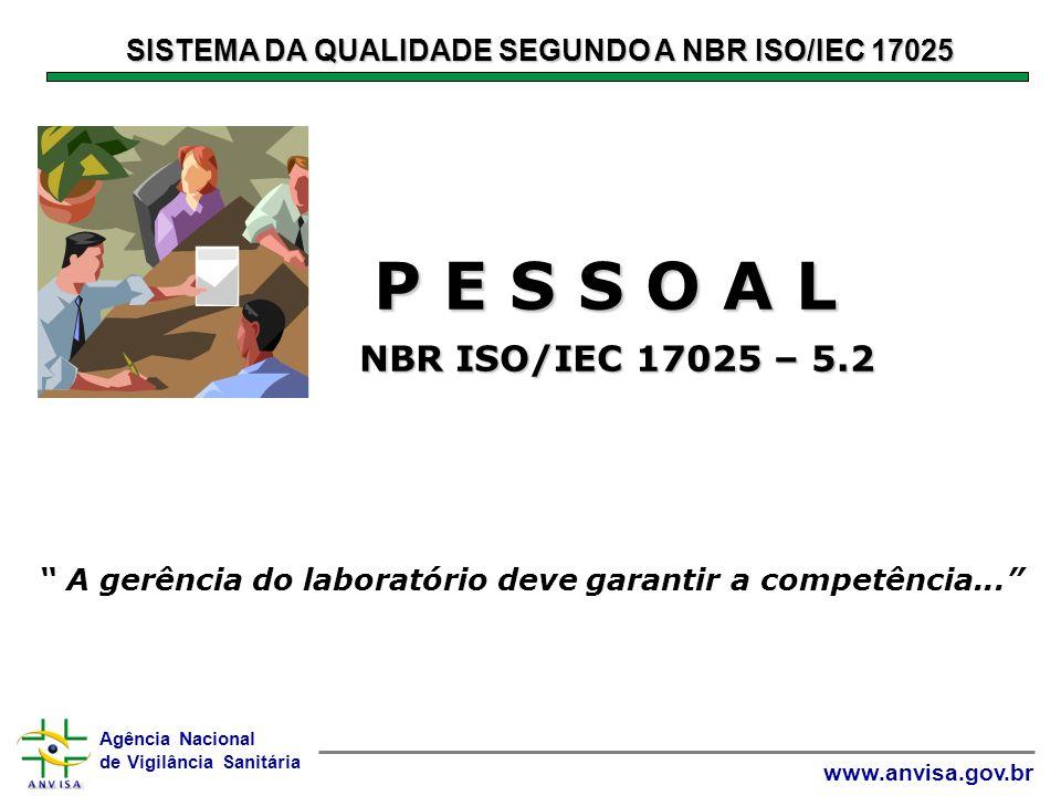 Agência Nacional de Vigilância Sanitária www.anvisa.gov.br 5 PESSOAL...