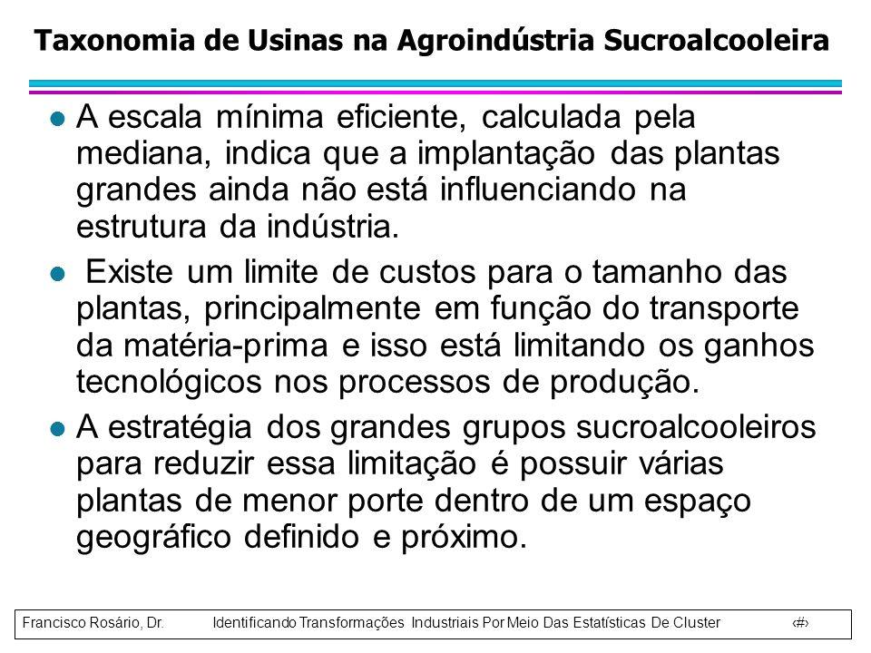 Francisco Rosário, Dr. Identificando Transformações Industriais Por Meio Das Estatísticas De Cluster 10 l A escala mínima eficiente, calculada pela me
