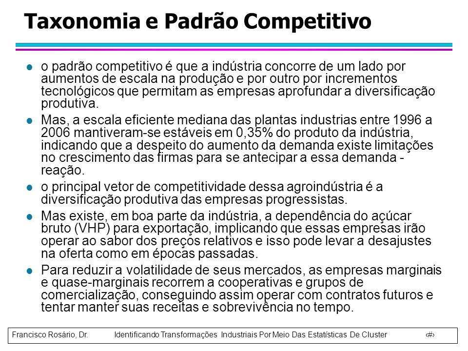 Francisco Rosário, Dr. Identificando Transformações Industriais Por Meio Das Estatísticas De Cluster 11 Taxonomia e Padrão Competitivo l o padrão comp