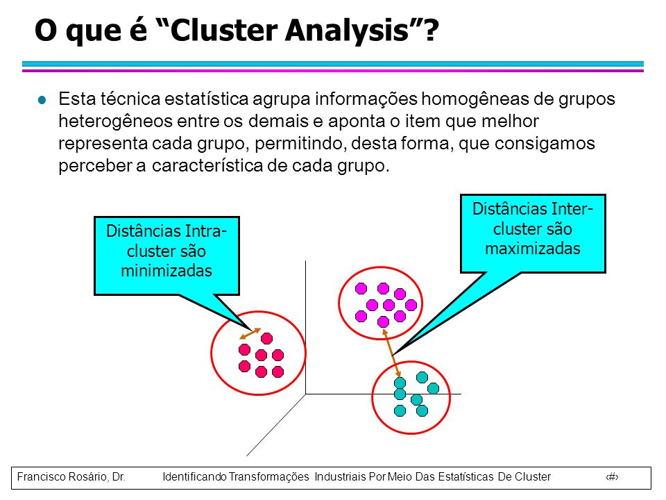 Francisco Rosário, Dr. Identificando Transformações Industriais Por Meio Das Estatísticas De Cluster 3 O que é Cluster Analysis? l Esta técnica estatí