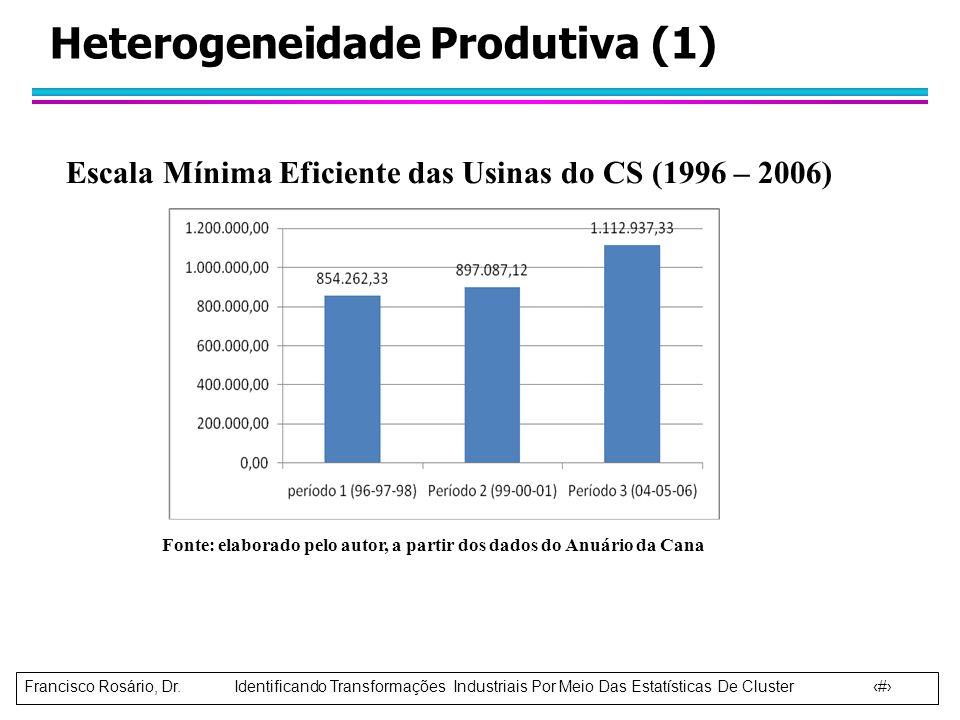 Francisco Rosário, Dr. Identificando Transformações Industriais Por Meio Das Estatísticas De Cluster 6 Heterogeneidade Produtiva (1) Fonte: elaborado