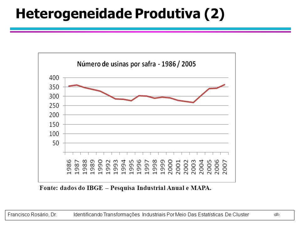 Francisco Rosário, Dr. Identificando Transformações Industriais Por Meio Das Estatísticas De Cluster 7 Fonte: dados do IBGE – Pesquisa Industrial Anua