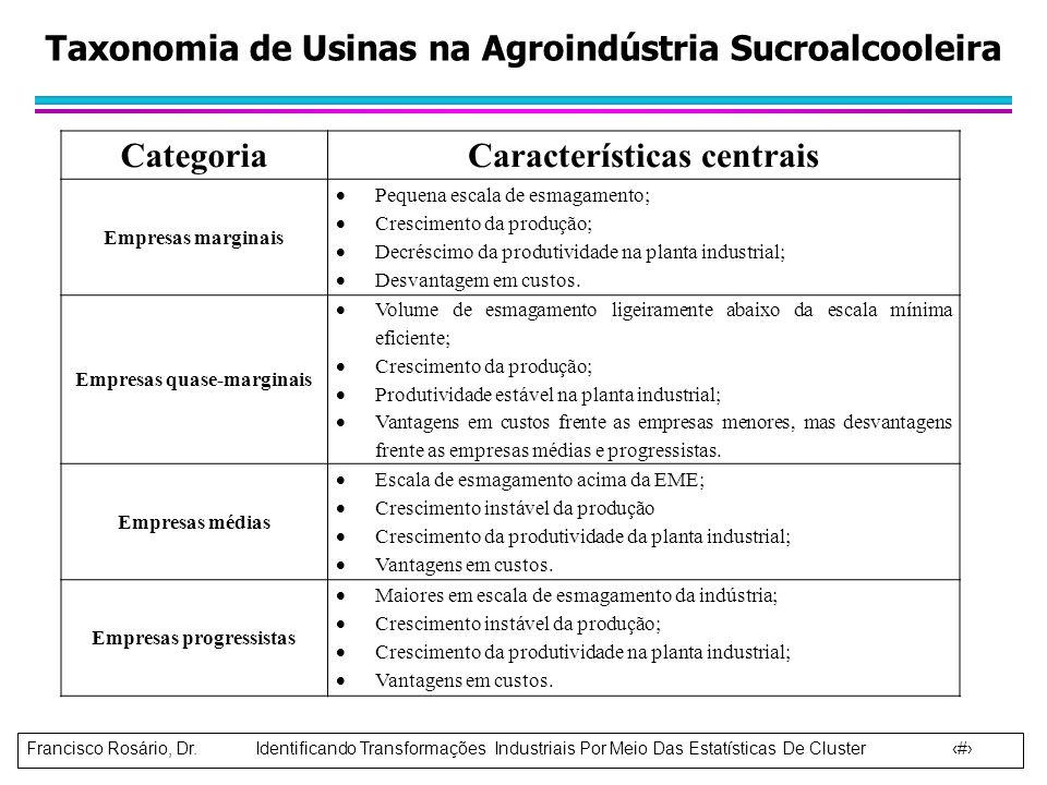 Francisco Rosário, Dr. Identificando Transformações Industriais Por Meio Das Estatísticas De Cluster 8 Taxonomia de Usinas na Agroindústria Sucroalcoo