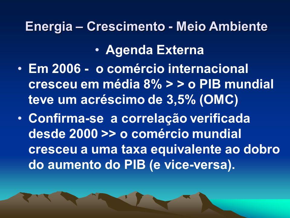 Energia – Crescimento - Meio Ambiente Energia – Crescimento - Meio Ambiente Agenda Externa Em 2006 - o comércio internacional cresceu em média 8% > >