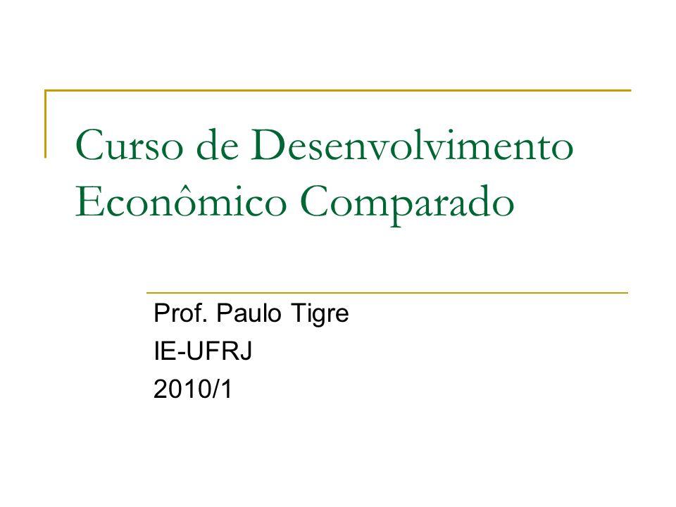 Curso de Desenvolvimento Econômico Comparado Prof. Paulo Tigre IE-UFRJ 2010/1