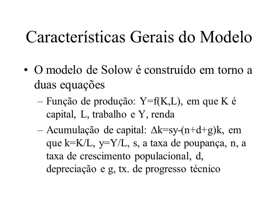 Características Gerais do Modelo O modelo de Solow é construído em torno a duas equações –Função de produção: Y=f(K,L), em que K é capital, L, trabalho e Y, renda –Acumulação de capital: k=sy-(n+d+g)k, em que k=K/L, y=Y/L, s, a taxa de poupança, n, a taxa de crescimento populacional, d, depreciação e g, tx.