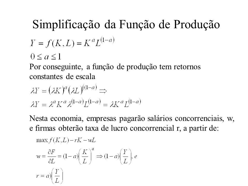 Características Gerais do Modelo O modelo de Solow é construído em torno a duas equações –Função de produção: Y=f(K,L), em que K é capital, L, trabalh