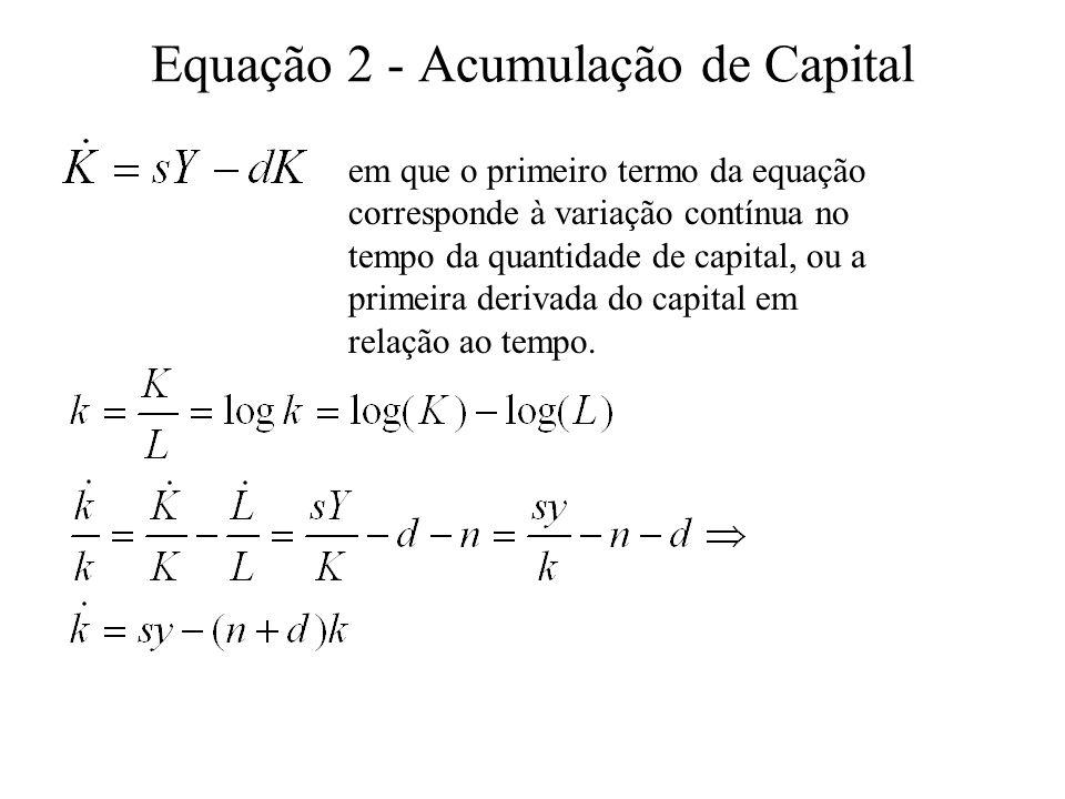 Equação 2 - Acumulação de Capital em que o primeiro termo da equação corresponde à variação contínua no tempo da quantidade de capital, ou a primeira derivada do capital em relação ao tempo.