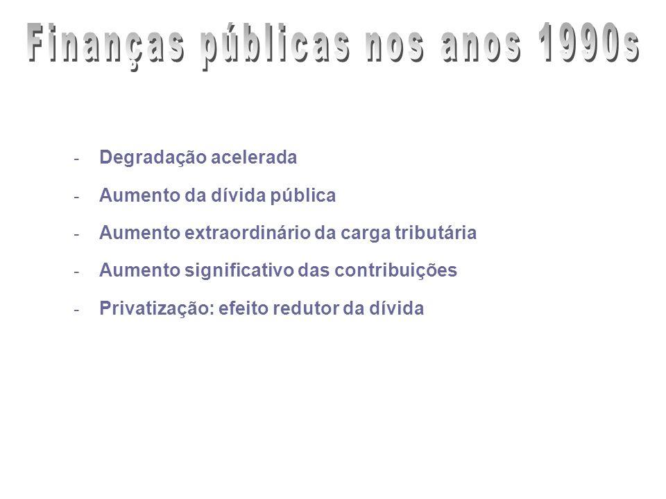- Degradação acelerada - Aumento da dívida pública - Aumento extraordinário da carga tributária - Aumento significativo das contribuições - Privatizaç