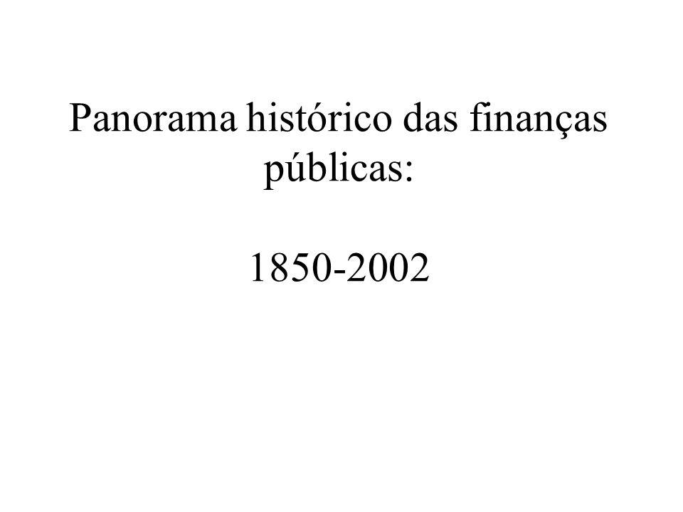 Panorama histórico das finanças públicas: 1850-2002
