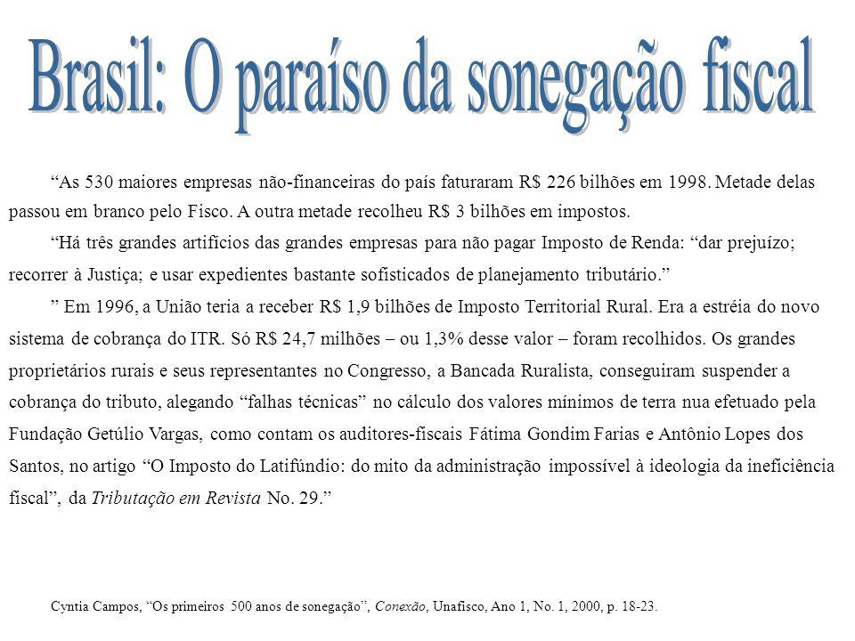 As 530 maiores empresas não-financeiras do país faturaram R$ 226 bilhões em 1998. Metade delas passou em branco pelo Fisco. A outra metade recolheu R$