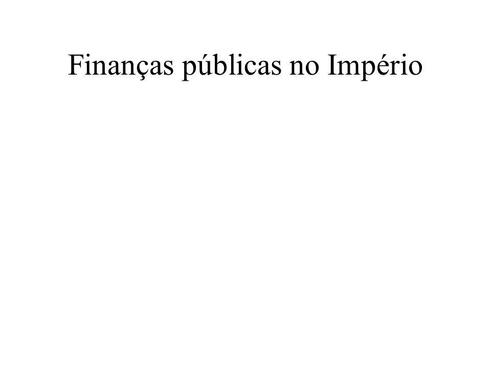 Finanças públicas no Império