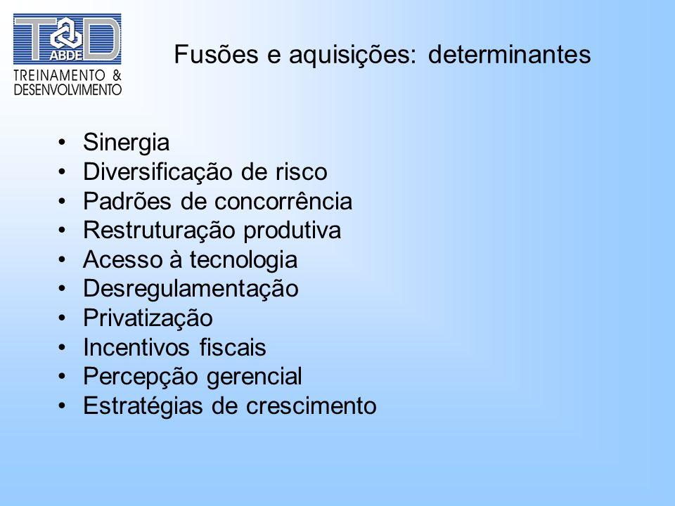 Fusões e aquisições: determinantes Sinergia Diversificação de risco Padrões de concorrência Restruturação produtiva Acesso à tecnologia Desregulamenta