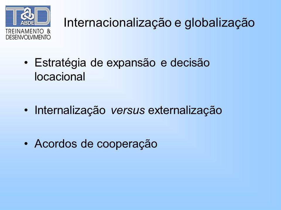 Internacionalização e globalização Estratégia de expansão e decisão locacional Internalização versus externalização Acordos de cooperação