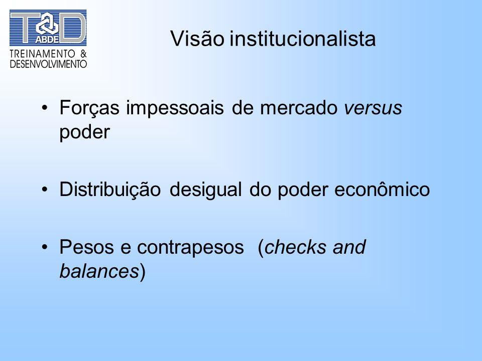 Visão institucionalista Forças impessoais de mercado versus poder Distribuição desigual do poder econômico Pesos e contrapesos (checks and balances)