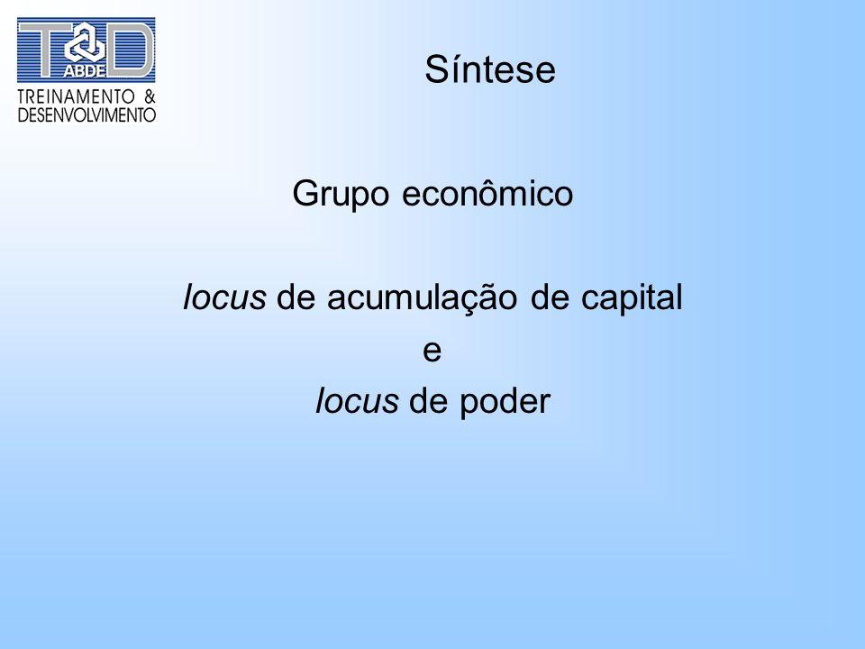 Síntese Grupo econômico locus de acumulação de capital e locus de poder