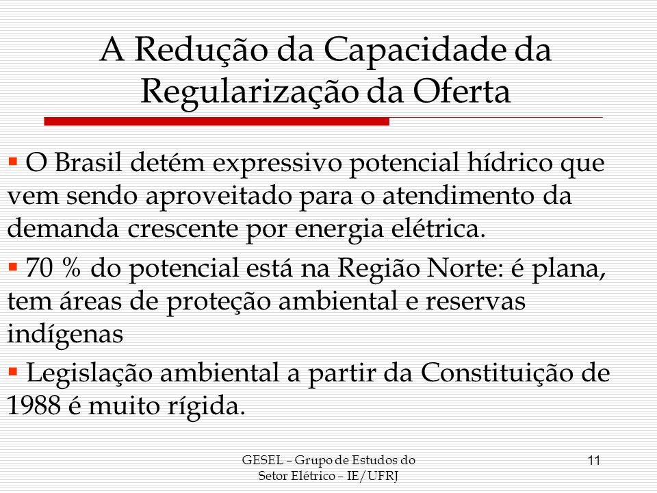 GESEL – Grupo de Estudos do Setor Elétrico – IE/UFRJ 11 A Redução da Capacidade da Regularização da Oferta O Brasil detém expressivo potencial hídrico