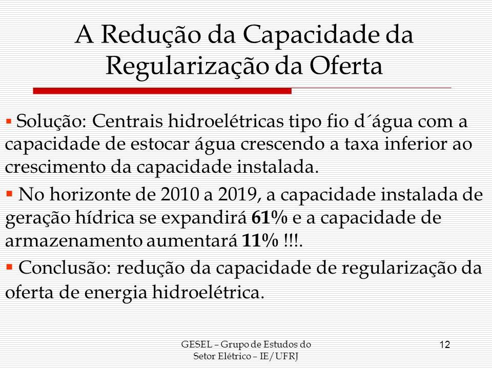 GESEL – Grupo de Estudos do Setor Elétrico – IE/UFRJ 12 A Redução da Capacidade da Regularização da Oferta Solução: Centrais hidroelétricas tipo fio d
