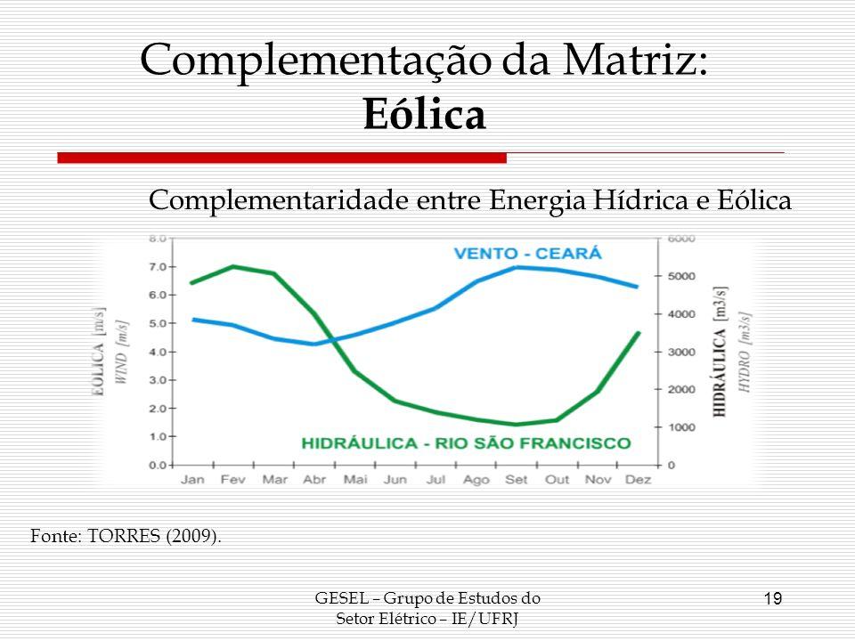 GESEL – Grupo de Estudos do Setor Elétrico – IE/UFRJ 19 Fonte: TORRES (2009). Complementaridade entre Energia Hídrica e Eólica Complementação da Matri