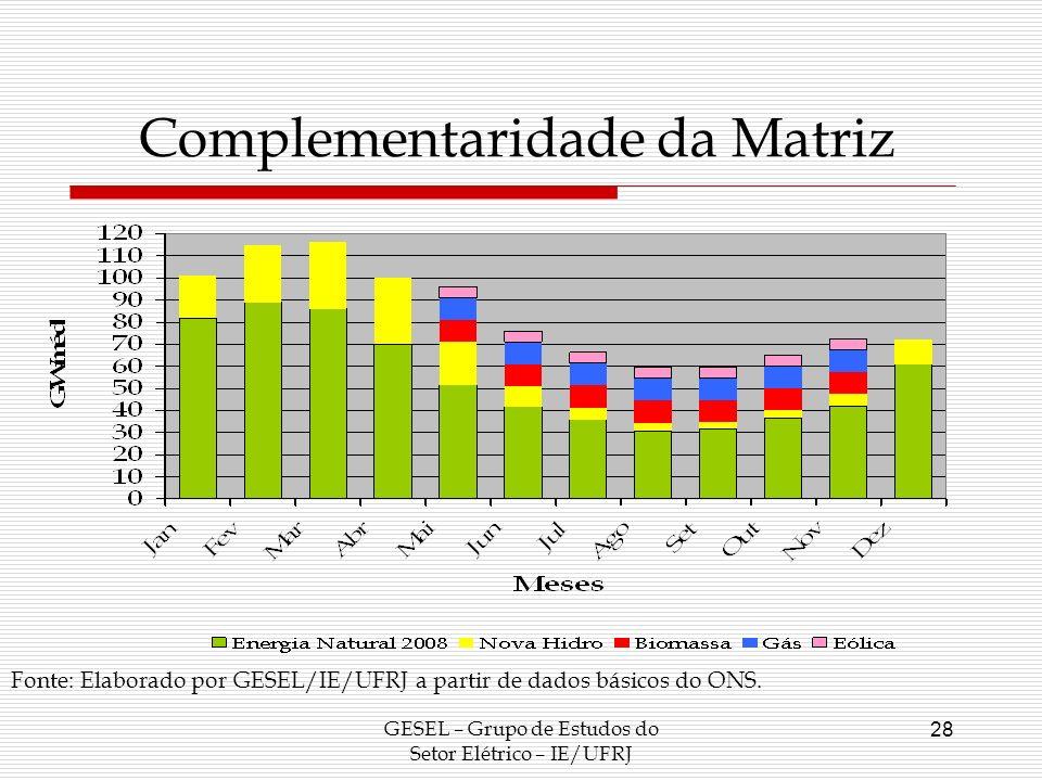 GESEL – Grupo de Estudos do Setor Elétrico – IE/UFRJ 28 Complementaridade da Matriz Fonte: Elaborado por GESEL/IE/UFRJ a partir de dados básicos do ON