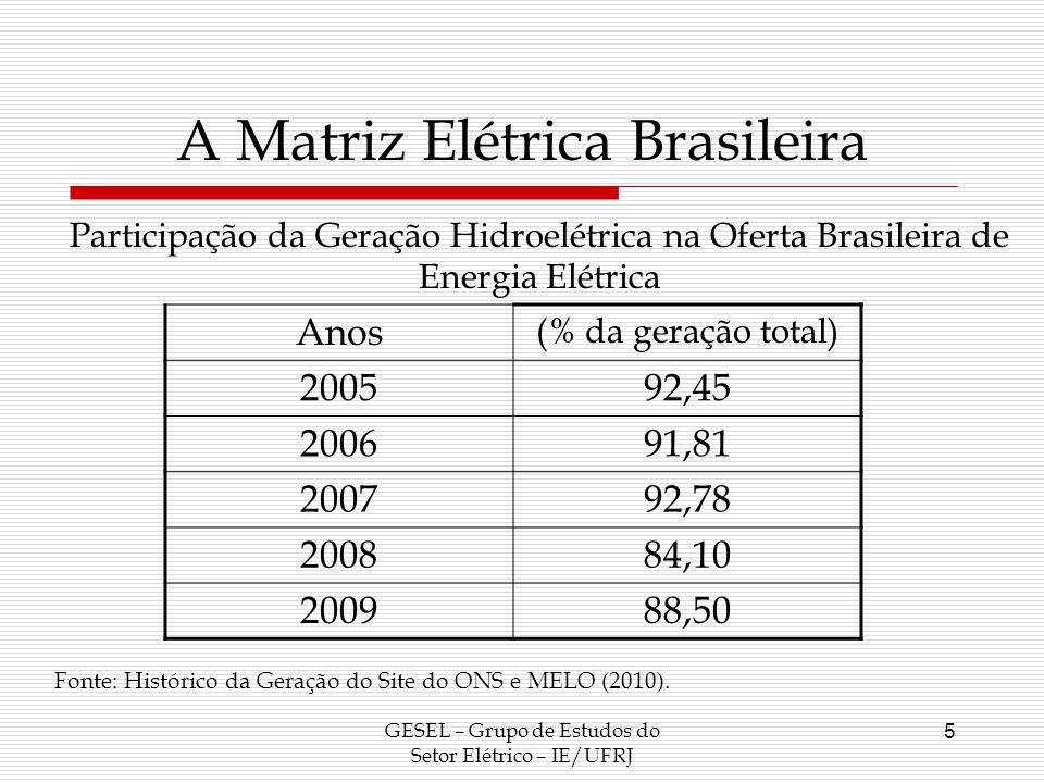 A Matriz Elétrica Brasileira GESEL – Grupo de Estudos do Setor Elétrico – IE/UFRJ 6 Participação da Hidroeletricidade na Geração Doméstica de Energia Elétrica em 2008 PaisesEm % Noruega98,5 Brasil79,8 Venezuela72,8 Canadá58,7 Suécia46,1 Fonte: IEA (2010).
