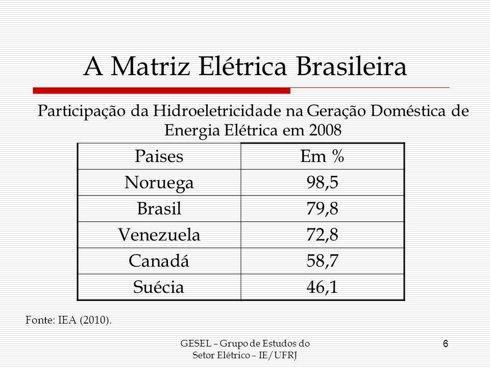 A Matriz Elétrica Brasileira GESEL – Grupo de Estudos do Setor Elétrico – IE/UFRJ 6 Participação da Hidroeletricidade na Geração Doméstica de Energia