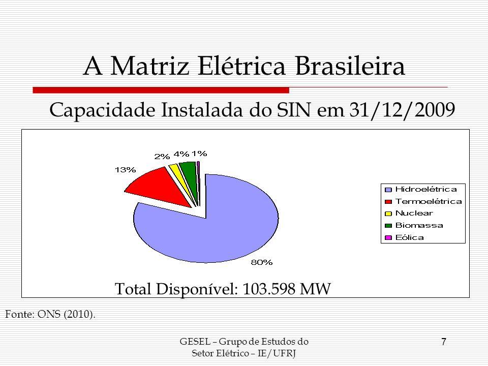 A Matriz Elétrica Brasileira GESEL – Grupo de Estudos do Setor Elétrico – IE/UFRJ 7 Capacidade Instalada do SIN em 31/12/2009 Fonte: ONS (2010). Total