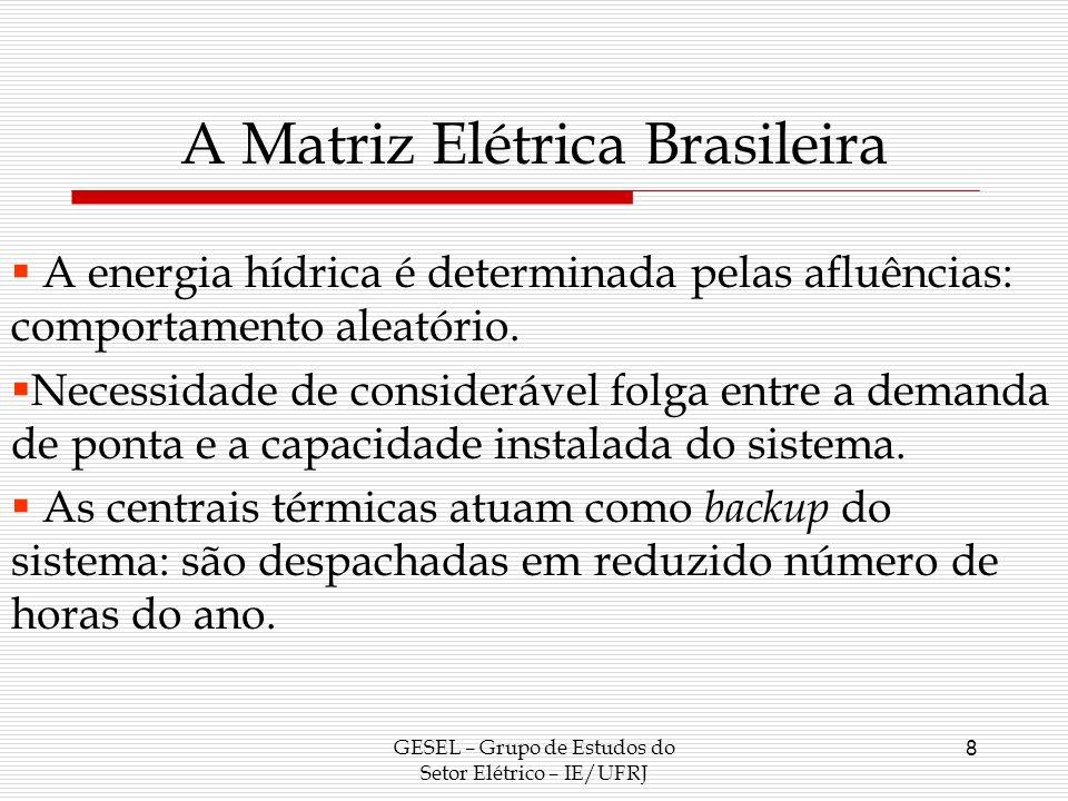 A Matriz Elétrica Brasileira GESEL – Grupo de Estudos do Setor Elétrico – IE/UFRJ 8 A energia hídrica é determinada pelas afluências: comportamento al