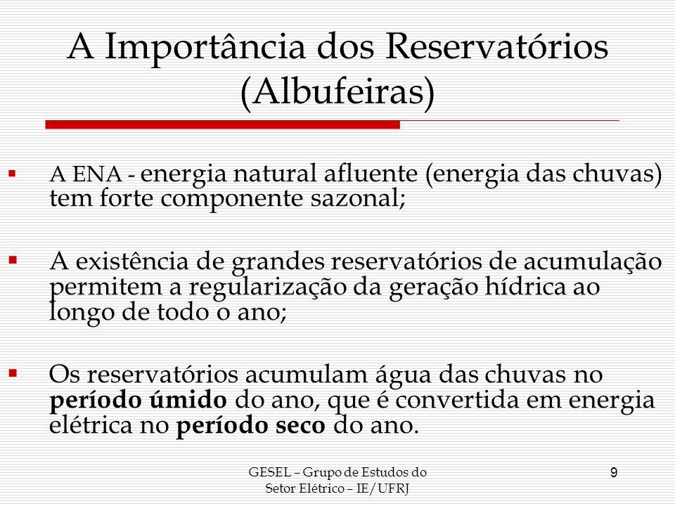 A Importância dos Reservatórios (Albufeiras) A ENA - energia natural afluente (energia das chuvas) tem forte componente sazonal; A existência de grand
