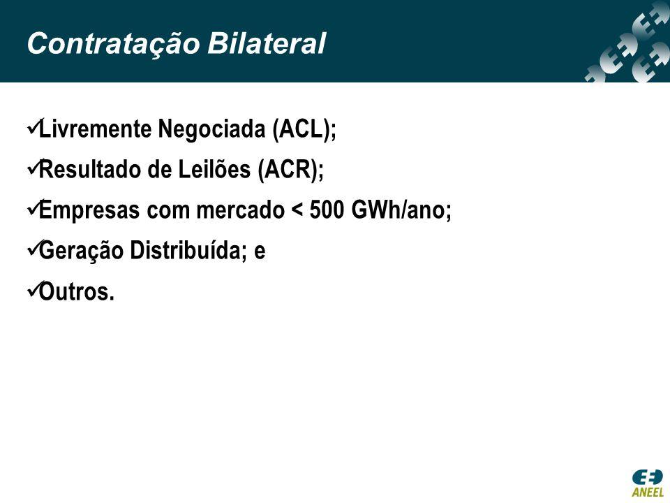 Livremente Negociada (ACL); Resultado de Leilões (ACR); Empresas com mercado < 500 GWh/ano; Geração Distribuída; e Outros. Contratação Bilateral