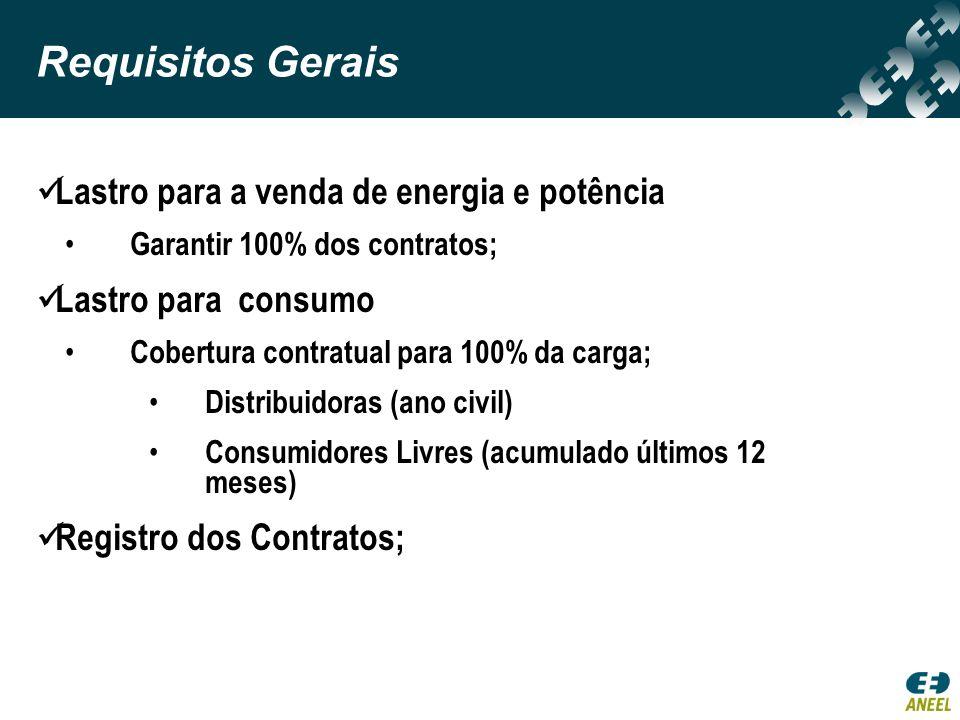 Lastro para a venda de energia e potência Garantir 100% dos contratos; Lastro para consumo Cobertura contratual para 100% da carga; Distribuidoras (an