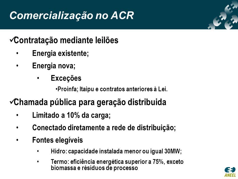 Contratação mediante leilões Energia existente; Energia nova; Exceções Proinfa; Itaipu e contratos anteriores à Lei. Chamada pública para geração dist