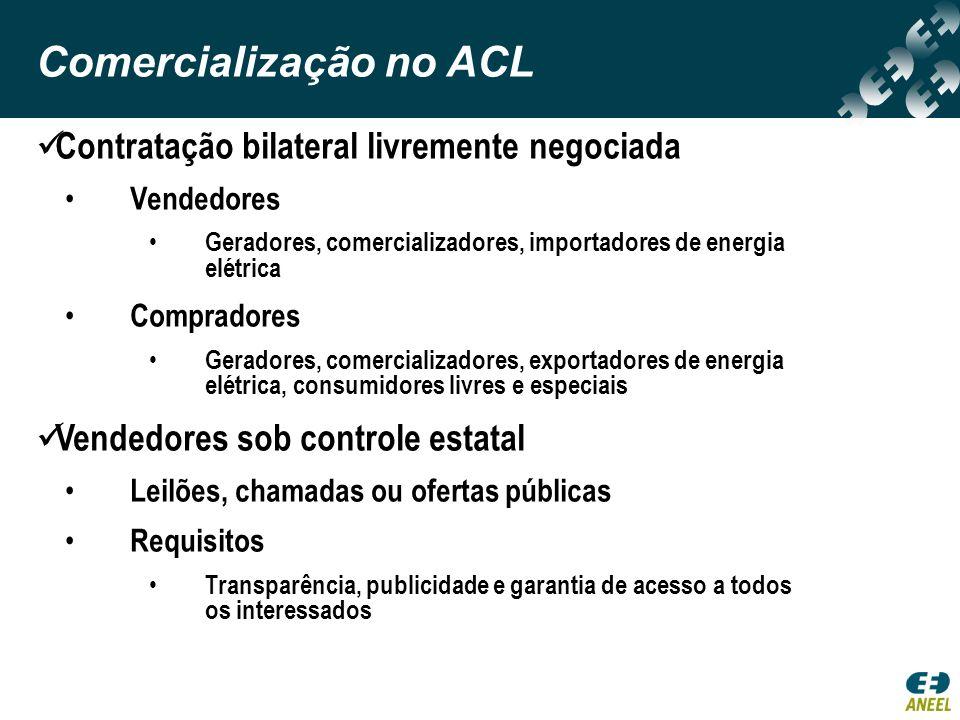 Contratação bilateral livremente negociada Vendedores Geradores, comercializadores, importadores de energia elétrica Compradores Geradores, comerciali