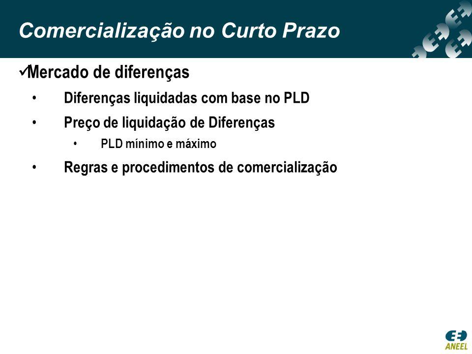 Mercado de diferenças Diferenças liquidadas com base no PLD Preço de liquidação de Diferenças PLD mínimo e máximo Regras e procedimentos de comerciali