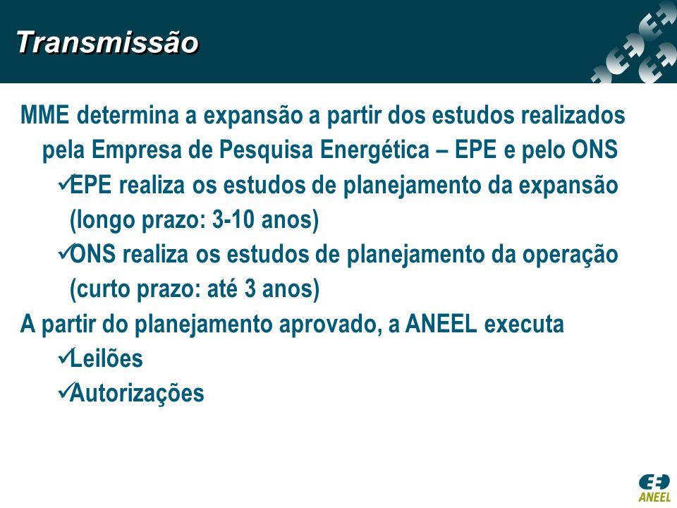 MME determina a expansão a partir dos estudos realizados pela Empresa de Pesquisa Energética – EPE e pelo ONS EPE realiza os estudos de planejamento d