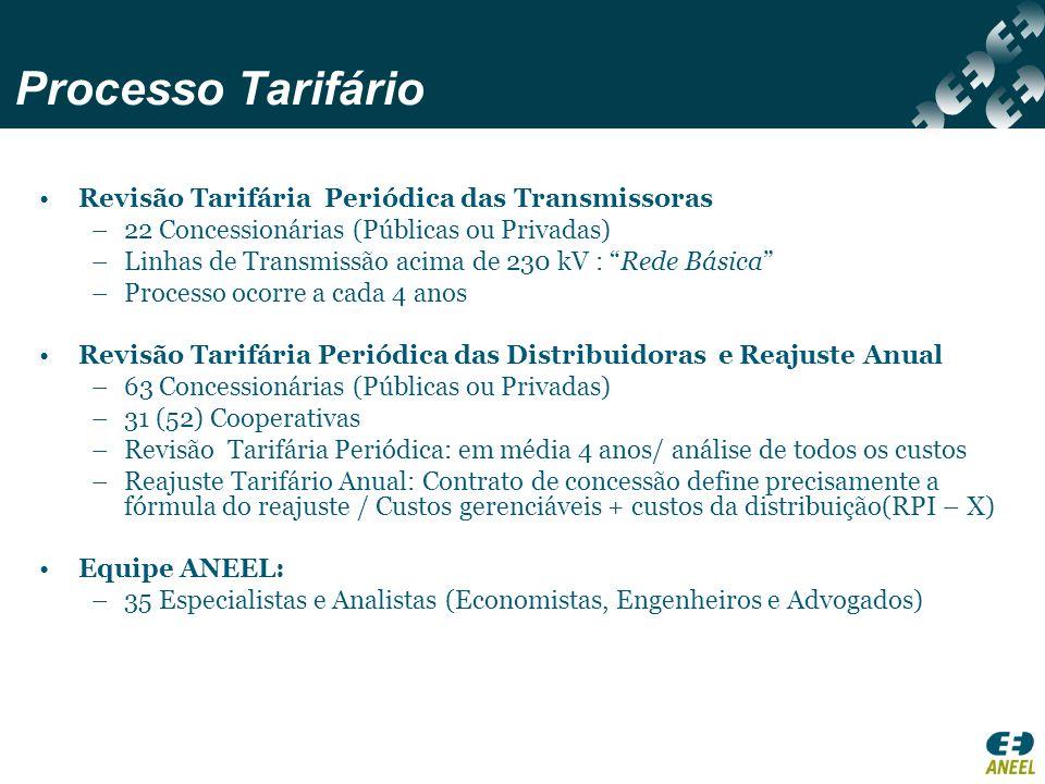 Processo Tarifário Revisão Tarifária Periódica das Transmissoras –22 Concessionárias (Públicas ou Privadas) –Linhas de Transmissão acima de 230 kV : R