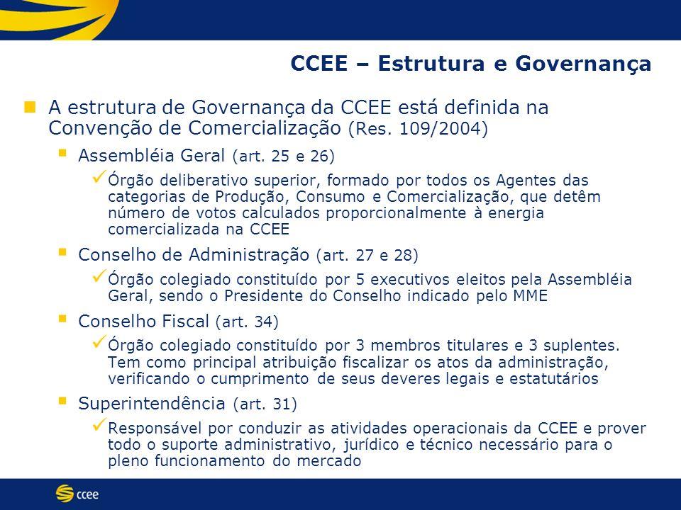 CCEE – Estrutura e Governança A estrutura de Governança da CCEE está definida na Convenção de Comercialização (Res. 109/2004) Assembléia Geral (art. 2