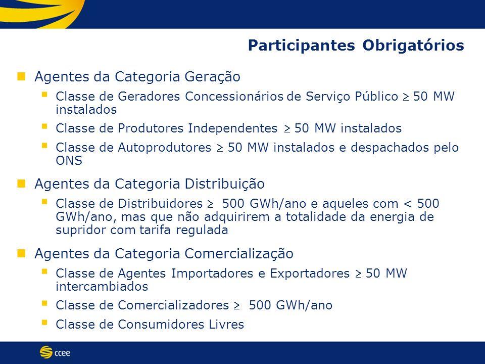 Participantes Obrigatórios Agentes da Categoria Geração Classe de Geradores Concessionários de Serviço Público 50 MW instalados Classe de Produtores I