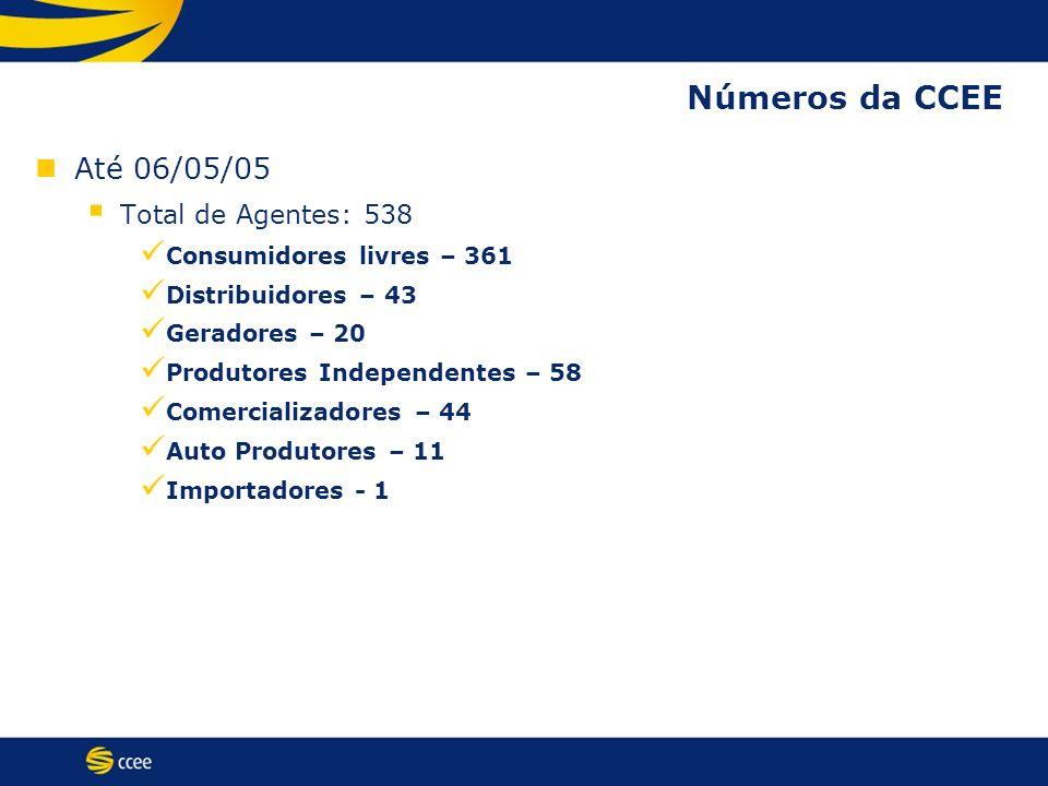 Números da CCEE Até 06/05/05 Total de Agentes: 538 Consumidores livres – 361 Distribuidores – 43 Geradores – 20 Produtores Independentes – 58 Comercia
