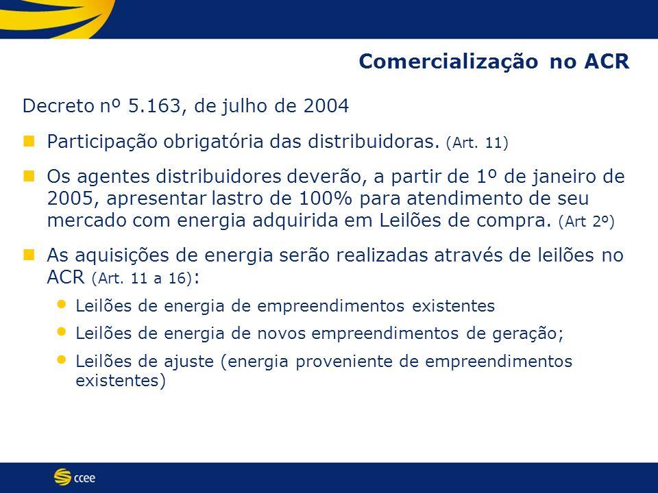 Comercialização no ACR Decreto nº 5.163, de julho de 2004 Participação obrigatória das distribuidoras. (Art. 11) Os agentes distribuidores deverão, a