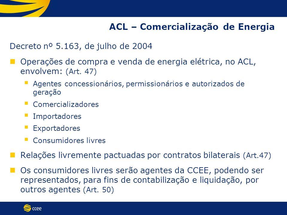 ACL – Comercialização de Energia Decreto nº 5.163, de julho de 2004 Operações de compra e venda de energia elétrica, no ACL, envolvem: (Art. 47) Agent