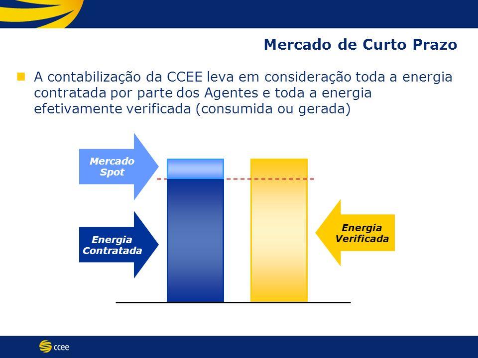 Mercado de Curto Prazo A contabilização da CCEE leva em consideração toda a energia contratada por parte dos Agentes e toda a energia efetivamente ver