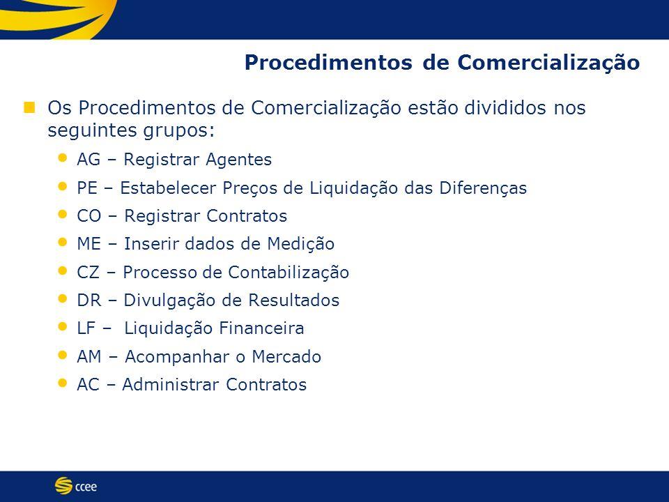 Procedimentos de Comercialização Os Procedimentos de Comercialização estão divididos nos seguintes grupos: AG – Registrar Agentes PE – Estabelecer Pre